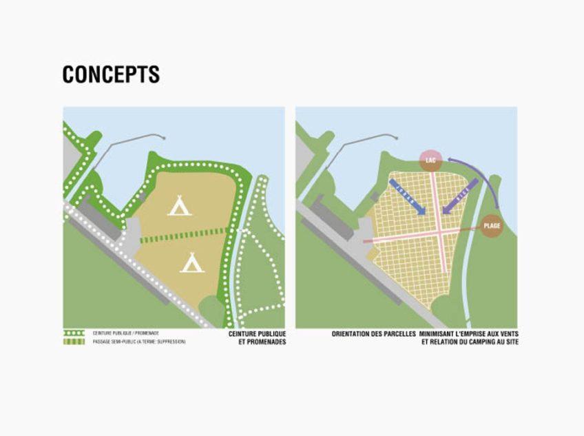 C Tcs Projet Concepts 1  I