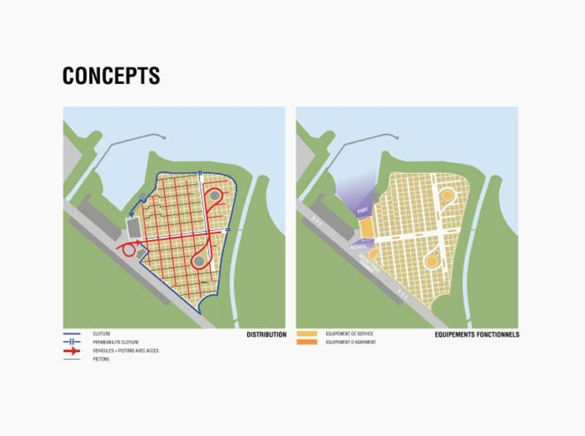 C Tcs Projet Concepts 2  I